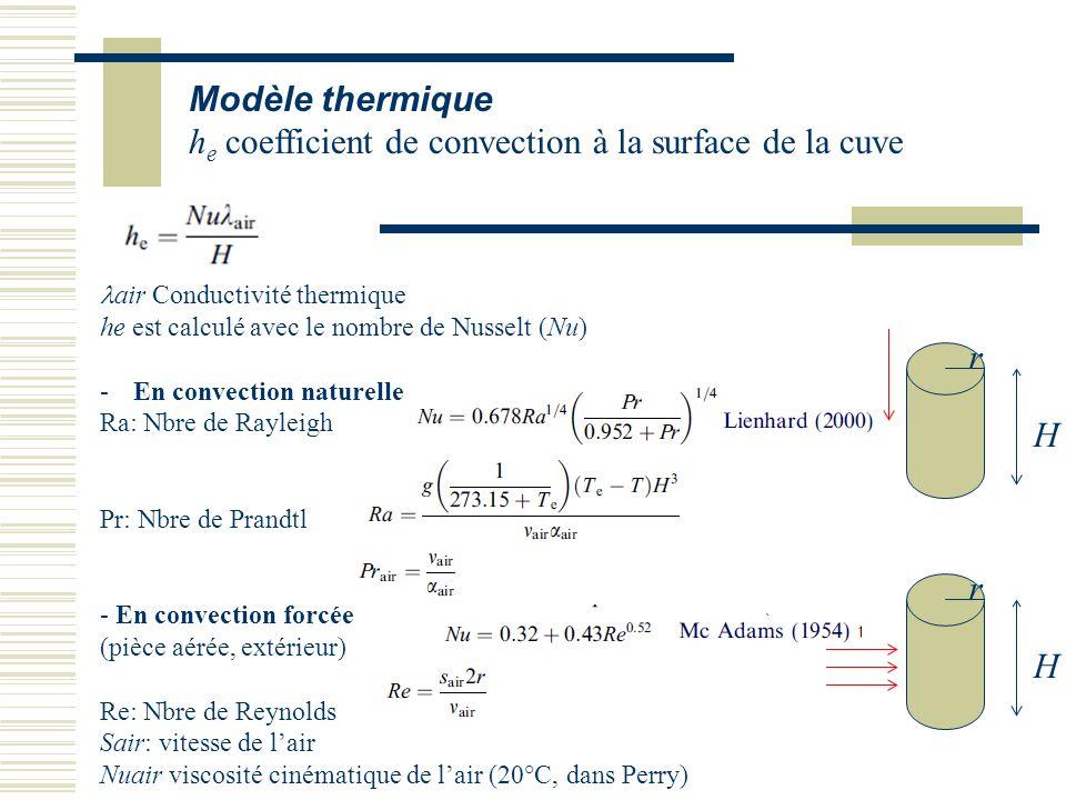 Modèle thermique h e coefficient de convection à la surface de la cuve air Conductivité thermique he est calculé avec le nombre de Nusselt (Nu) -En co