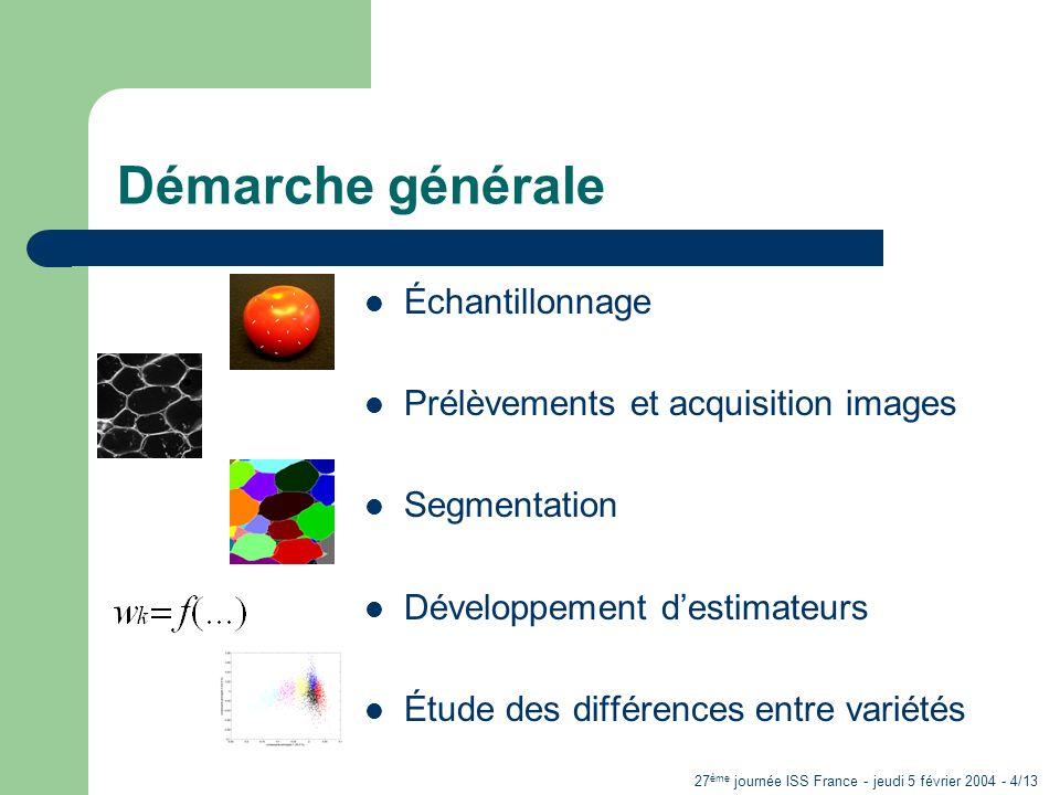 27 ème journée ISS France - jeudi 5 février 2004 - 4/13 Démarche générale Échantillonnage Prélèvements et acquisition images Segmentation Développemen