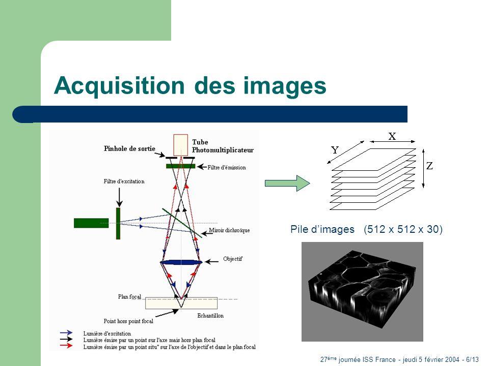 27 ème journée ISS France - jeudi 5 février 2004 - 7/13 Correction baisse de luminosité Image de référence Image à corriger Image corrigée Utilisation du « Matching » dhistogramme