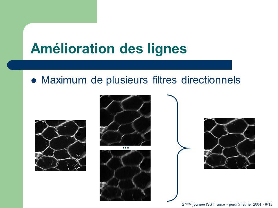 27 ème journée ISS France - jeudi 5 février 2004 - 8/13 Amélioration des lignes Maximum de plusieurs filtres directionnels