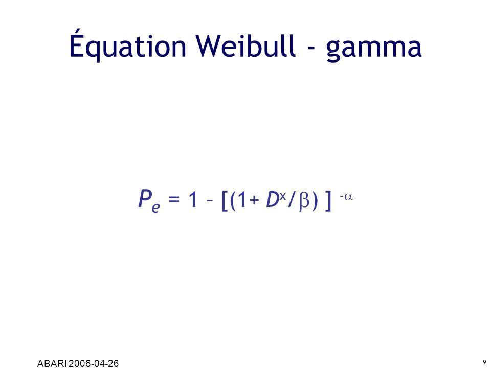 ABARI 2006-04-26 9 Équation Weibull - gamma P e = 1 – [(1+ D x / ) ] -