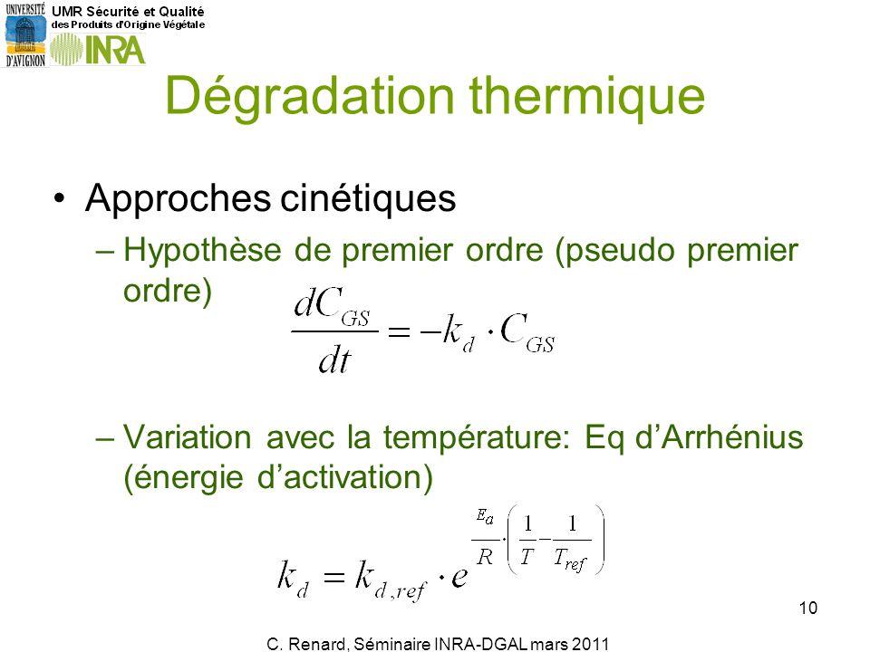 Approches cinétiques –Hypothèse de premier ordre (pseudo premier ordre) –Variation avec la température: Eq dArrhénius (énergie dactivation) C. Renard,