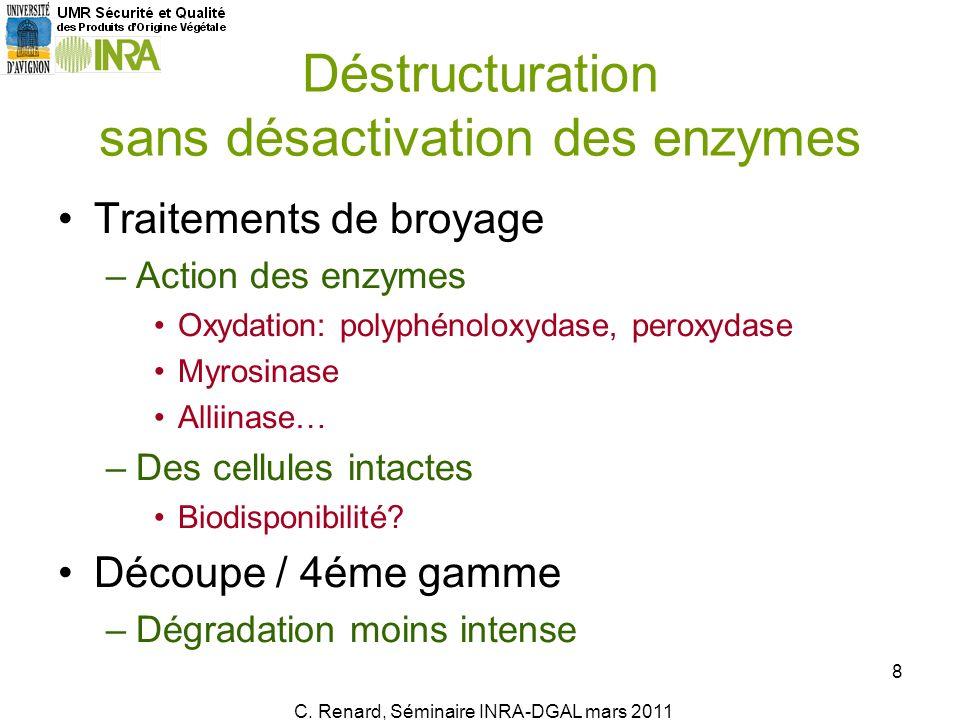 Traitements de broyage –Action des enzymes Oxydation: polyphénoloxydase, peroxydase Myrosinase Alliinase… –Des cellules intactes Biodisponibilité? Déc