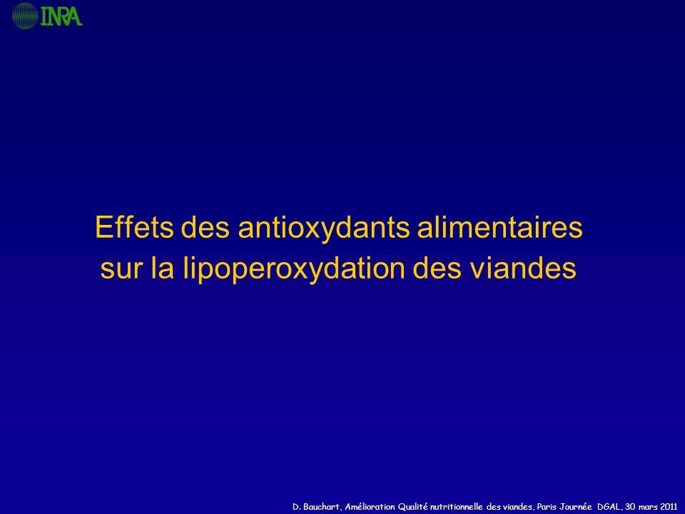 D. Bauchart, Amélioration Qualité nutritionnelle des viandes, Paris Journée DGAL, 30 mars 2011 Effets des antioxydants alimentaires sur la lipoperoxyd