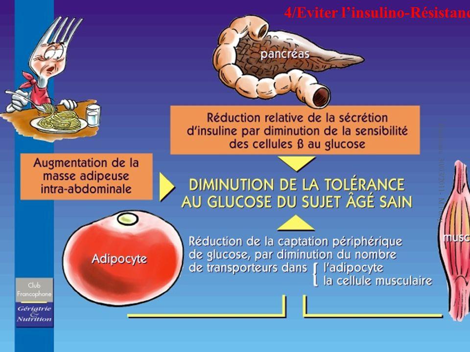 4/Eviter linsulino-Résistance… Séminaire 30/03/2011- M.Ferry