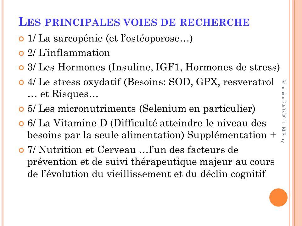 L ES PRINCIPALES VOIES DE RECHERCHE 1/ La sarcopénie (et lostéoporose…) 2/ Linflammation 3/ Les Hormones (Insuline, IGF1, Hormones de stress) 4/ Le st