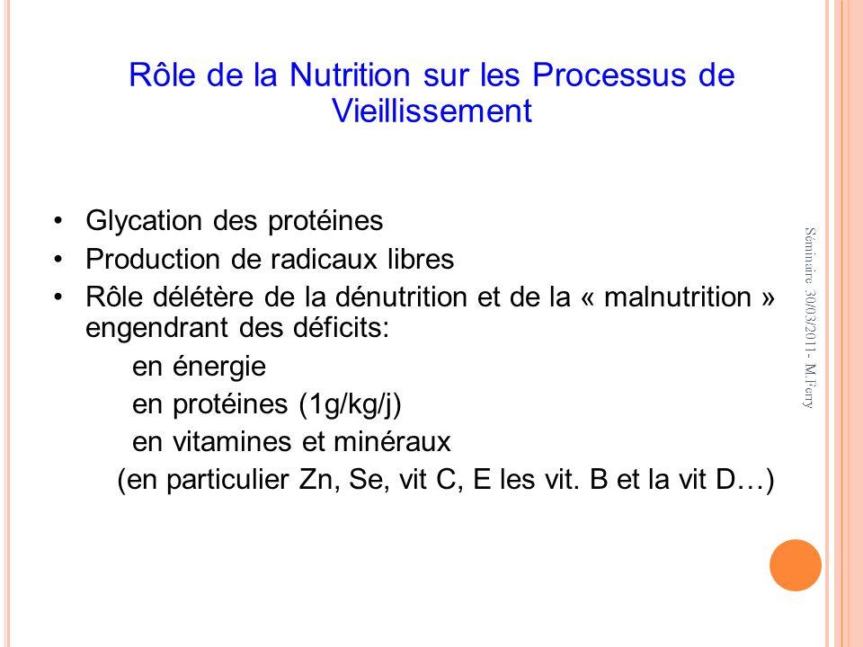 Rôle de la Nutrition sur les Processus de Vieillissement Glycation des protéines Production de radicaux libres Rôle délétère de la dénutrition et de l