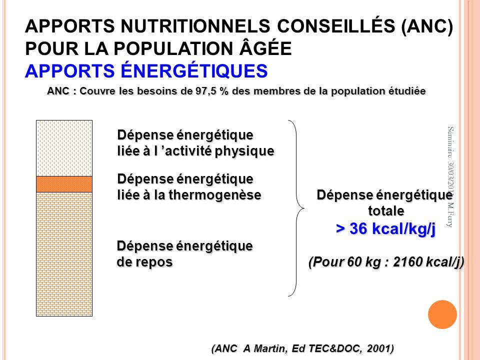 APPORTS NUTRITIONNELS CONSEILLÉS (ANC) POUR LA POPULATION ÂGÉE APPORTS ÉNERGÉTIQUES Dépense énergétique de repos Dépense énergétique liée à la thermog