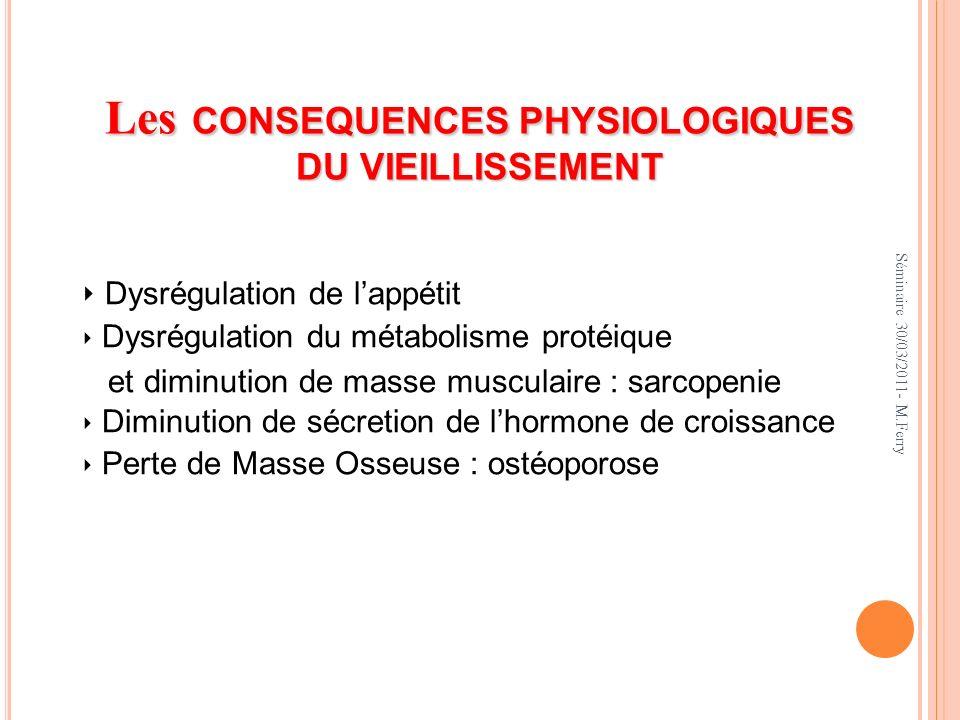 Les CONSEQUENCES PHYSIOLOGIQUES DU VIEILLISSEMENT Dysrégulation de lappétit Dysrégulation du métabolisme protéique et diminution de masse musculaire :