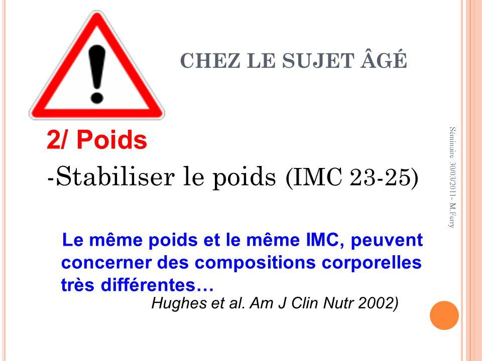 CHEZ LE SUJET ÂGÉ 2/ Poids -Stabiliser le poids (IMC 23-25) Le même poids et le même IMC, peuvent concerner des compositions corporelles très différen