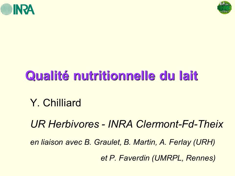 Qualité nutritionnelle du lait Y. Chilliard UR Herbivores - INRA Clermont-Fd-Theix en liaison avec B. Graulet, B. Martin, A. Ferlay (URH) et P. Faverd