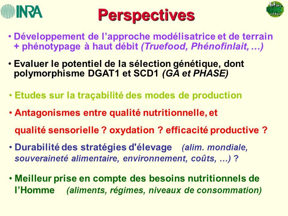 Etudes sur la traçabilité des modes de production Antagonismes entre qualité nutritionnelle, et qualité sensorielle ? oxydation ? efficacité productiv