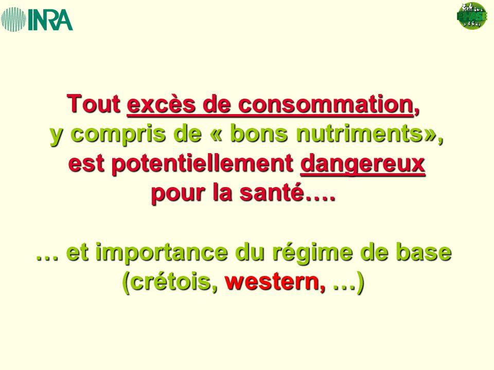 Tout excès de consommation, y compris de « bons nutriments», est potentiellement dangereux pour la santé…. … et importance du régime de base (crétois,