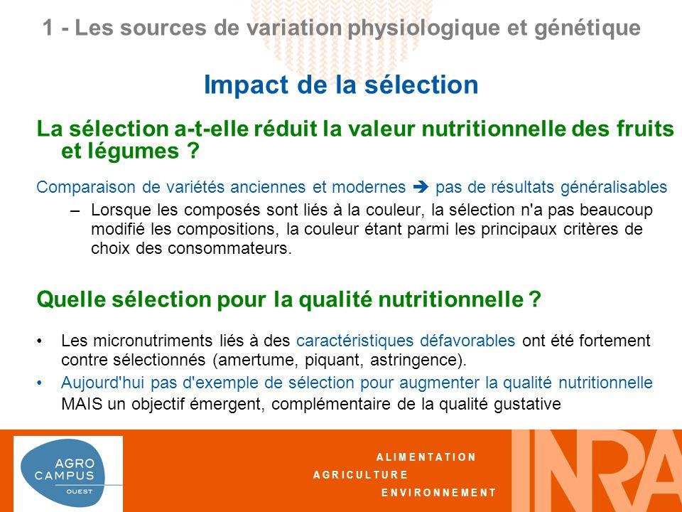 A L I M E N T A T I O N A G R I C U L T U R E E N V I R O N N E M E N T La sélection a-t-elle réduit la valeur nutritionnelle des fruits et légumes .