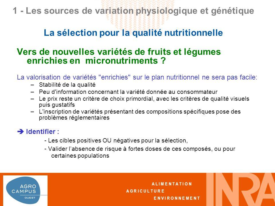 A L I M E N T A T I O N A G R I C U L T U R E E N V I R O N N E M E N T Vers de nouvelles variétés de fruits et légumes enrichies en micronutriments .