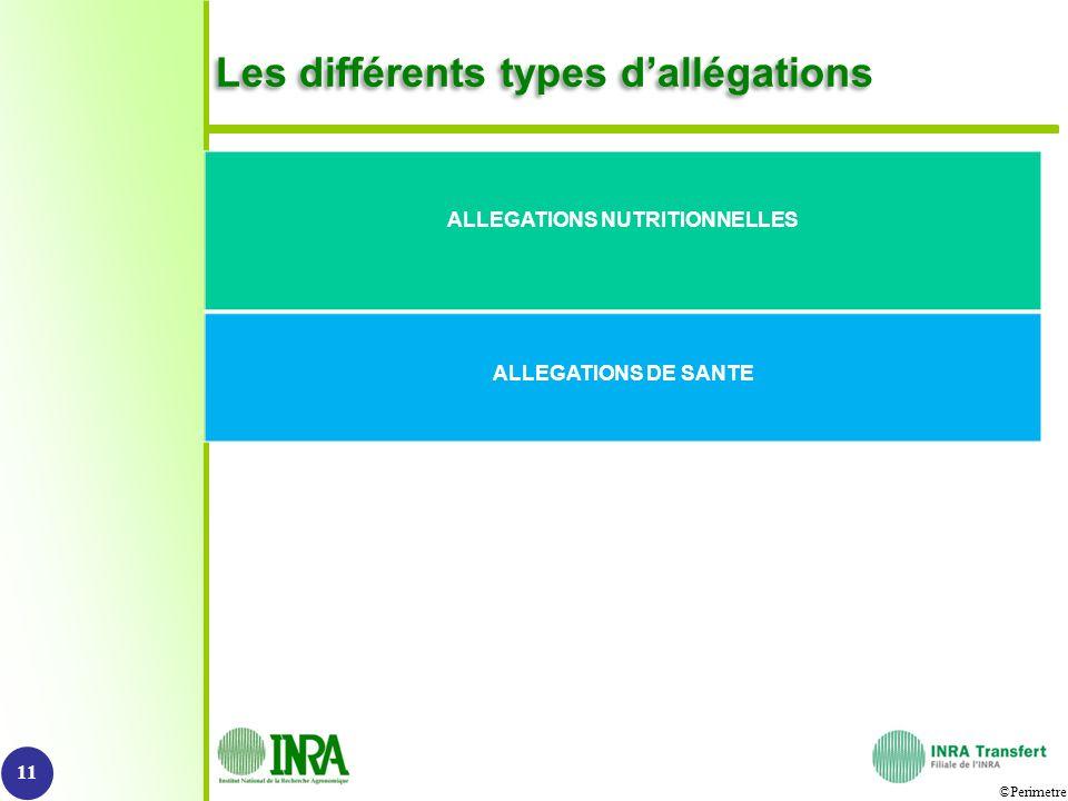 ©Perimetre Les différents types dallégations ALLEGATIONS NUTRITIONNELLES ALLEGATIONS DE SANTE 11
