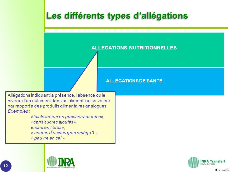 ©Perimetre Les différents types dallégations ALLEGATIONS NUTRITIONNELLES ALLEGATIONS DE SANTE 12 Allégations indiquant la présence, l'absence ou le ni