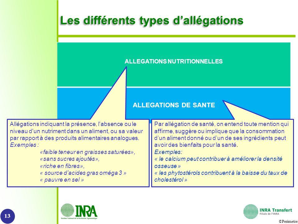 ©Perimetre Les différents types dallégations 13 ALLEGATIONS NUTRITIONNELLES ALLEGATIONS DE SANTE Allégations indiquant la présence, l'absence ou le ni