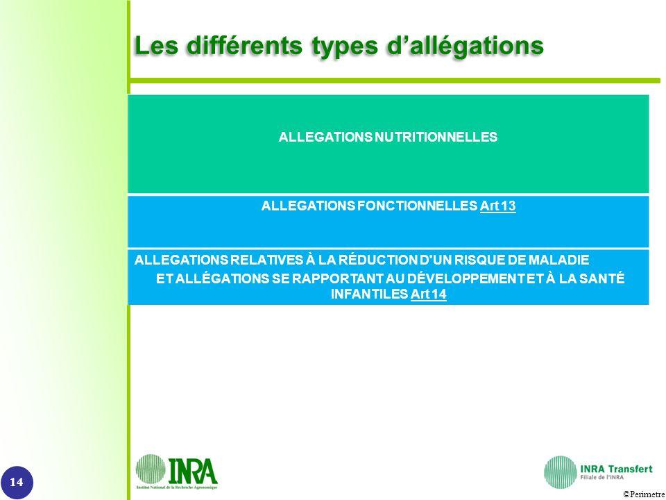 ©Perimetre Les différents types dallégations 14 ALLEGATIONS NUTRITIONNELLES ALLEGATIONS FONCTIONNELLES Art 13 ALLEGATIONS RELATIVES À LA RÉDUCTION D'U