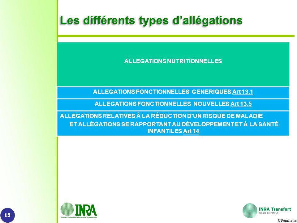 ©Perimetre Les différents types dallégations 15 ALLEGATIONS NUTRITIONNELLES ALLEGATIONS FONCTIONNELLES GENERIQUES Art 13.1 ALLEGATIONS FONCTIONNELLES