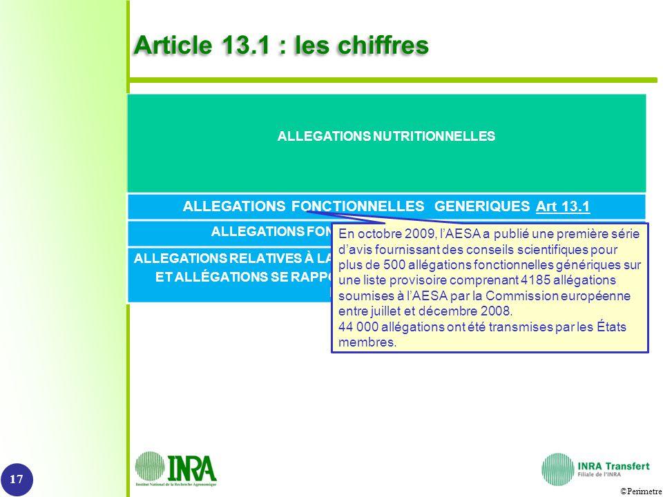 ©Perimetre Article 13.1 : les chiffres 17 ALLEGATIONS NUTRITIONNELLES ALLEGATIONS FONCTIONNELLES GENERIQUES Art 13.1 ALLEGATIONS FONCTIONNELLES NOUVEL