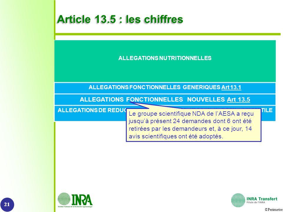 ©Perimetre Article 13.5 : les chiffres 21 ALLEGATIONS NUTRITIONNELLES ALLEGATIONS FONCTIONNELLES GENERIQUES Art 13.1 ALLEGATIONS FONCTIONNELLES NOUVEL