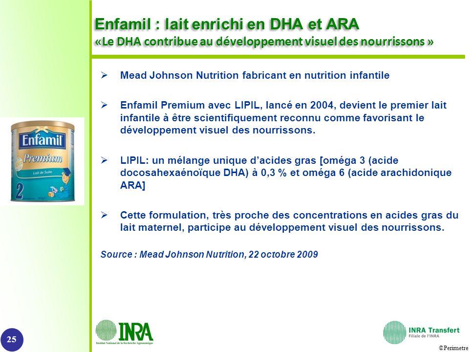 ©Perimetre Enfamil : lait enrichi en DHA et ARA «Le DHA contribue au développement visuel des nourrissons » Mead Johnson Nutrition fabricant en nutrit