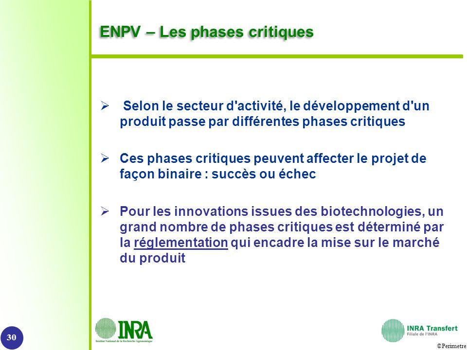 ©Perimetre ENPV – Les phases critiques Selon le secteur d'activité, le développement d'un produit passe par différentes phases critiques Ces phases cr
