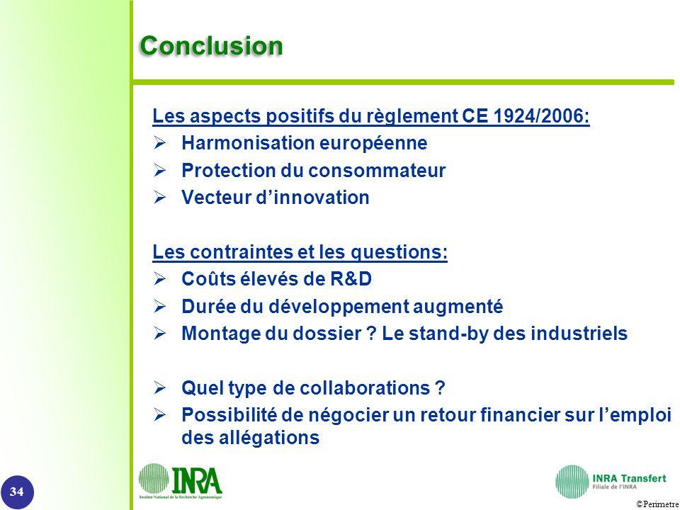 ©Perimetre Conclusion Les aspects positifs du règlement CE 1924/2006: Harmonisation européenne Protection du consommateur Vecteur dinnovation Les cont