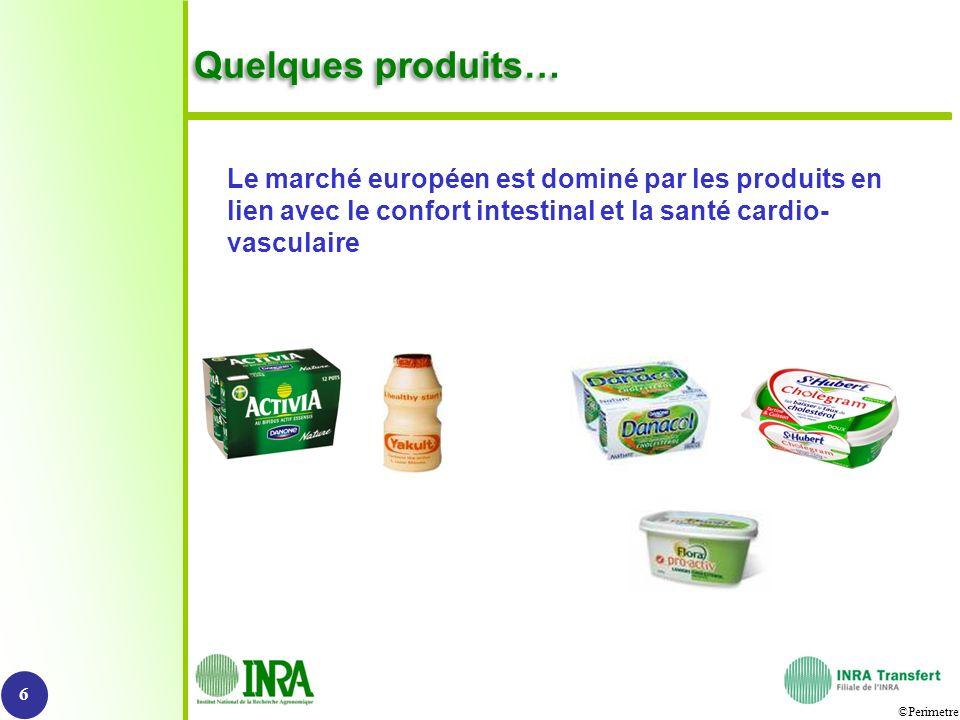 ©Perimetre Quelques produits… 6 Le marché européen est dominé par les produits en lien avec le confort intestinal et la santé cardio- vasculaire