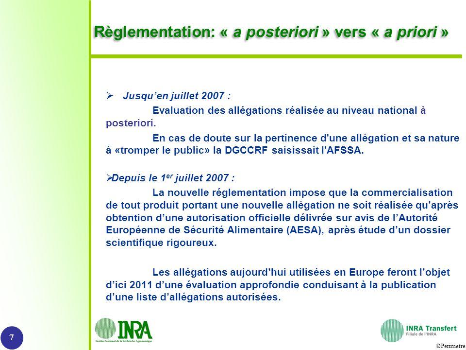 ©Perimetre Règlementation: « a posteriori » vers « a priori » Jusquen juillet 2007 : Evaluation des allégations réalisée au niveau national à posterio