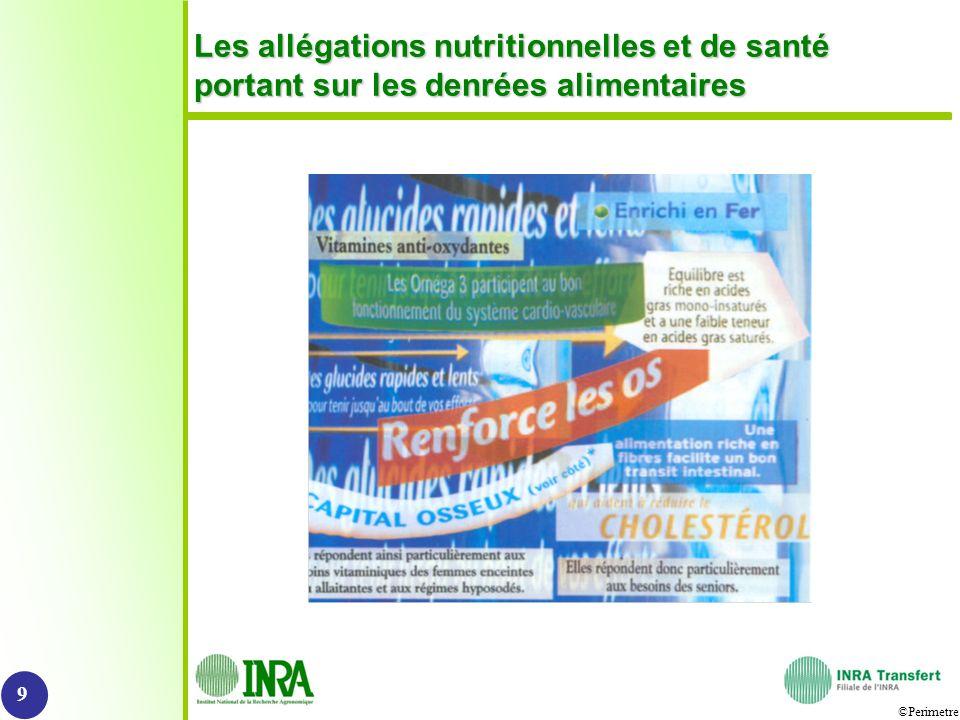 ©Perimetre Article 13.5 20 ALLEGATIONS NUTRITIONNELLES ALLEGATIONS FONCTIONNELLES GENERIQUES Art 13.1 ALLEGATIONS FONCTIONNELLES NOUVELLES Art 13.5 ALLEGATIONS RELATIVES À LA RÉDUCTION D UN RISQUE DE MALADIE ET ALLÉGATIONS SE RAPPORTANT AU DÉVELOPPEMENT ET À LA SANTÉ INFANTILES Art 14 Allégations basées sur des preuves scientifiques nouvellement établies et/ ou qui contiennent une demande de protection des données relevant de la propriété exclusive du demandeur