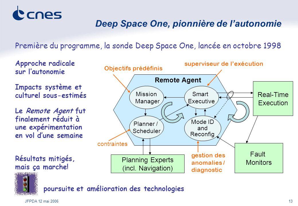JFPDA 12 mai 200613 Deep Space One, pionnière de lautonomie Première du programme, la sonde Deep Space One, lancée en octobre 1998 Approche radicale s