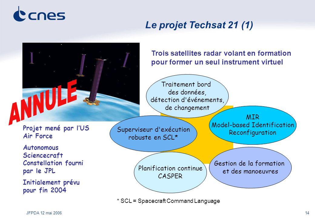 JFPDA 12 mai 200614 Le projet Techsat 21 (1) Trois satellites radar volant en formation pour former un seul instrument virtuel Traitement bord des don