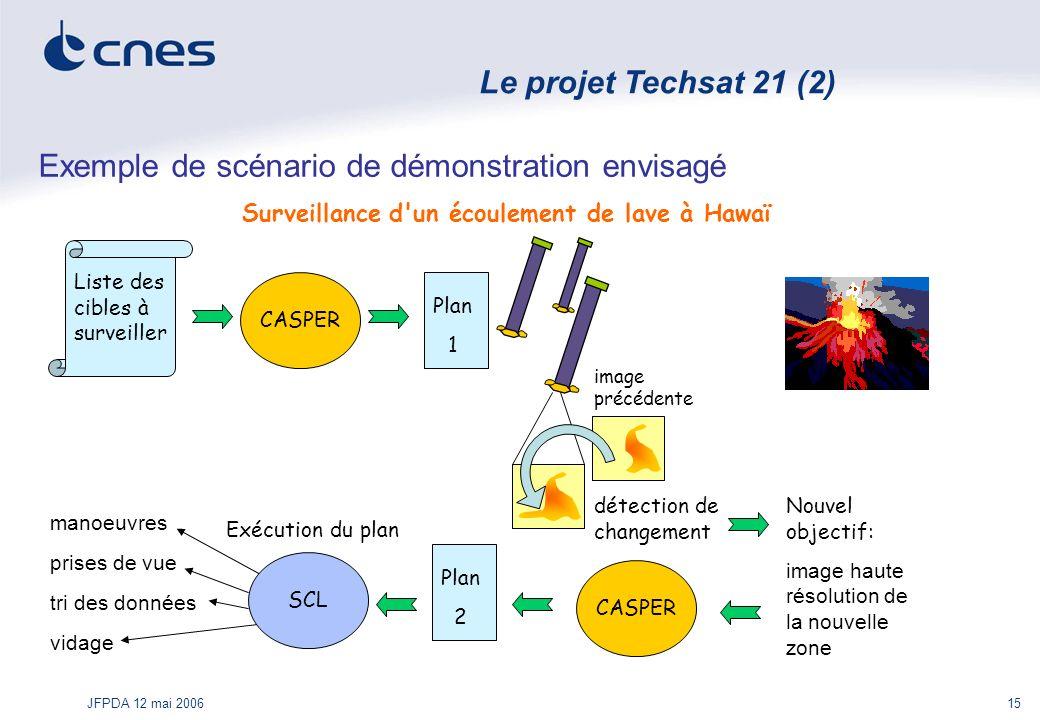 JFPDA 12 mai 200615 Exemple de scénario de démonstration envisagé Surveillance d'un écoulement de lave à Hawaï Liste des cibles à surveiller CASPER Pl