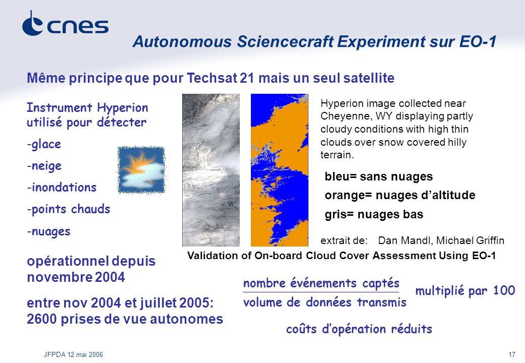 JFPDA 12 mai 200617 Autonomous Sciencecraft Experiment sur EO-1 Instrument Hyperion utilisé pour détecter -glace -neige -inondations -points chauds -n