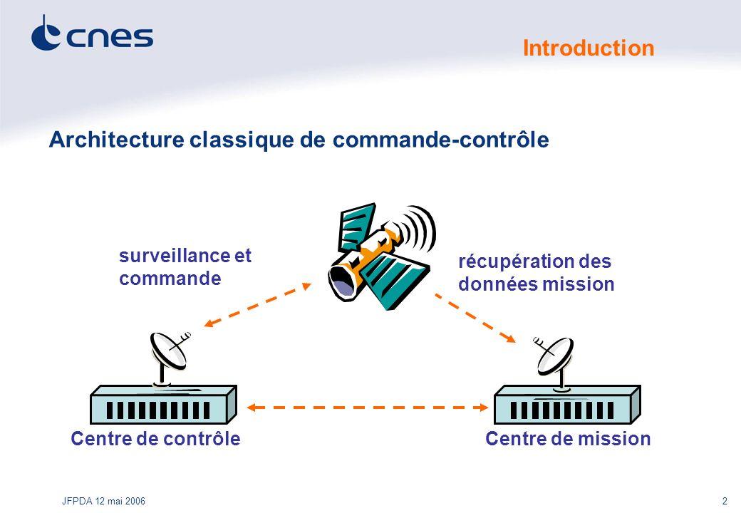 JFPDA 12 mai 20062 Architecture classique de commande-contrôle Centre de contrôleCentre de mission surveillance et commande récupération des données m