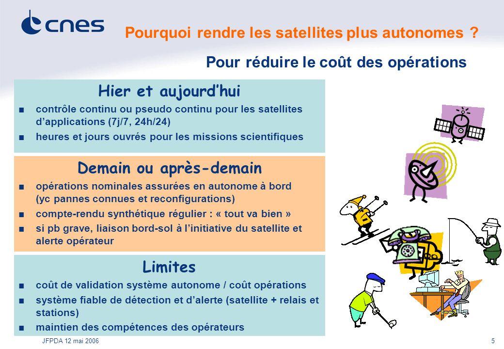 JFPDA 12 mai 20065 Pourquoi rendre les satellites plus autonomes ? Pour réduire le coût des opérations Hier et aujourdhui contrôle continu ou pseudo c