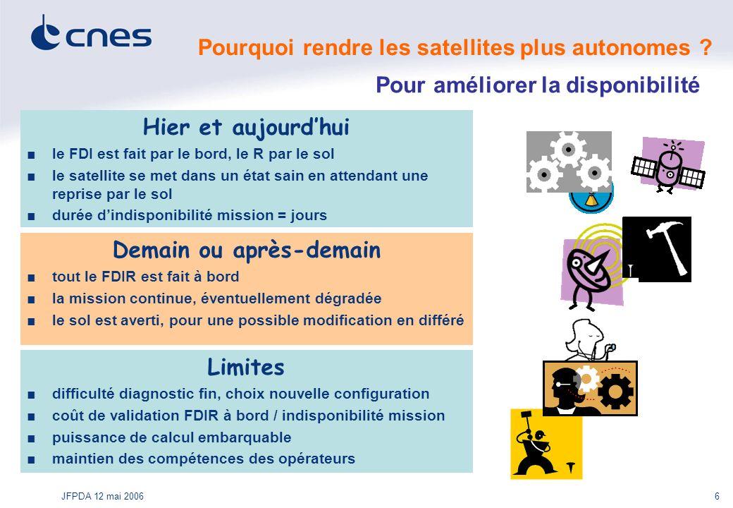 JFPDA 12 mai 20066 Pourquoi rendre les satellites plus autonomes ? Pour améliorer la disponibilité Hier et aujourdhui le FDI est fait par le bord, le