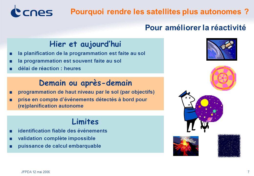 JFPDA 12 mai 20067 Pourquoi rendre les satellites plus autonomes ? Pour améliorer la réactivité Hier et aujourdhui la planification de la programmatio