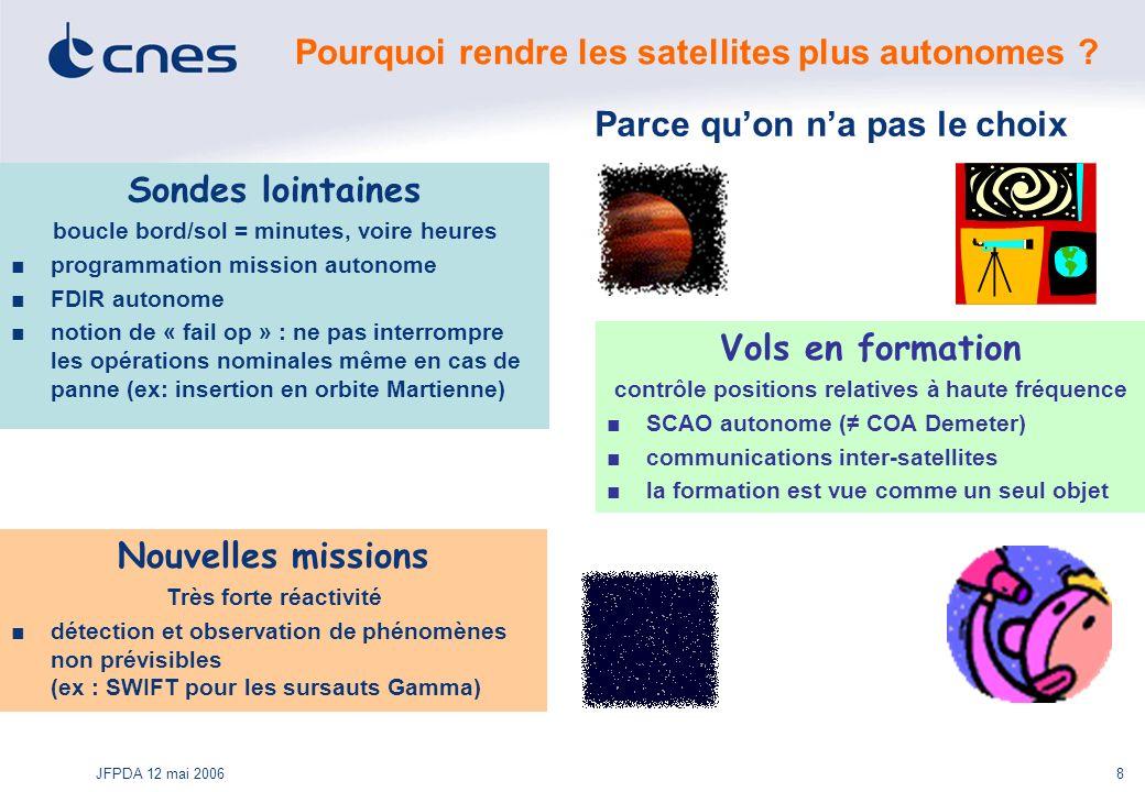 JFPDA 12 mai 20068 Pourquoi rendre les satellites plus autonomes ? Parce quon na pas le choix Sondes lointaines boucle bord/sol = minutes, voire heure