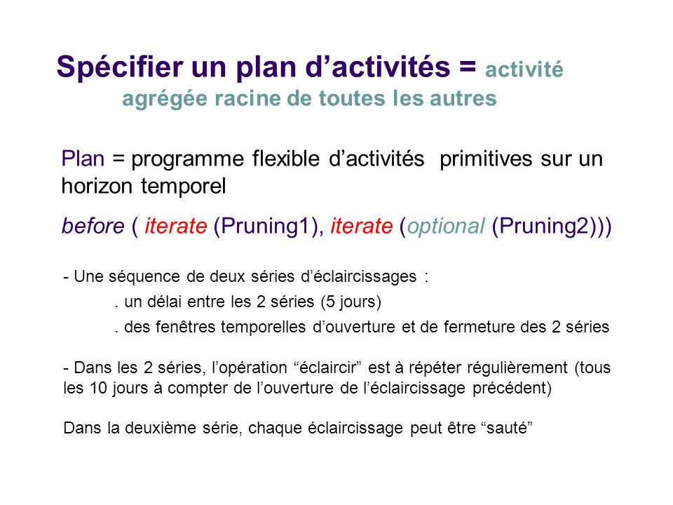 Spécifier un plan dactivités = activité agrégée racine de toutes les autres Plan = programme flexible dactivités primitives sur un horizon temporel be