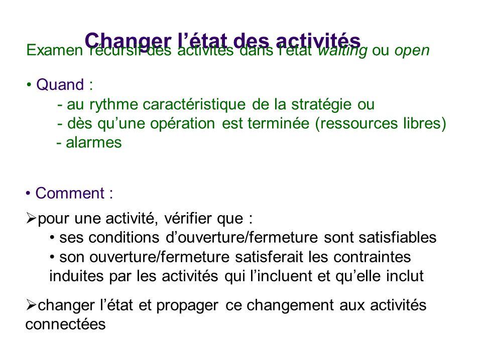 Changer létat des activités Examen récursif des activités dans létat waiting ou open Quand : - au rythme caractéristique de la stratégie ou - dès quun
