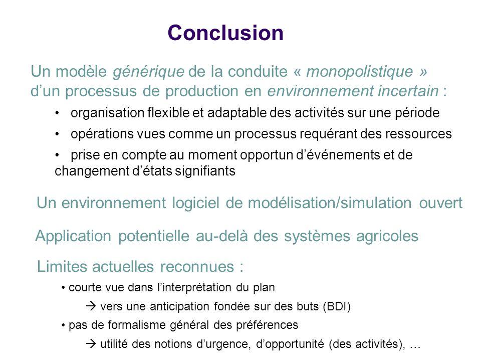 Conclusion Un modèle générique de la conduite « monopolistique » dun processus de production en environnement incertain : organisation flexible et ada