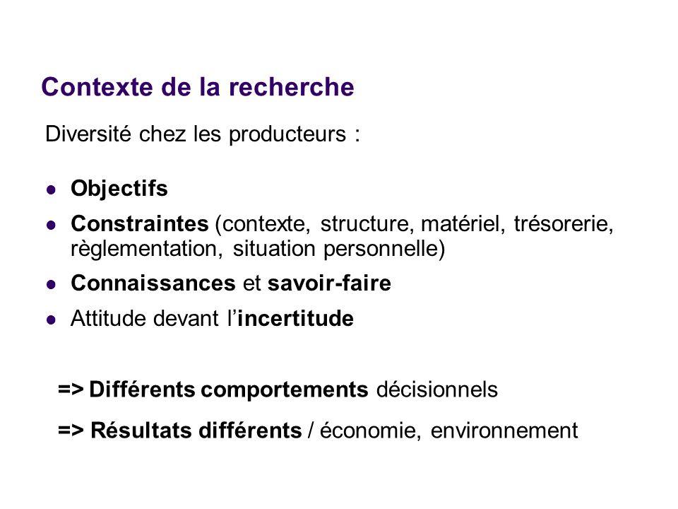 Contexte de la recherche Diversité chez les producteurs : Objectifs Constraintes (contexte, structure, matériel, trésorerie, règlementation, situation