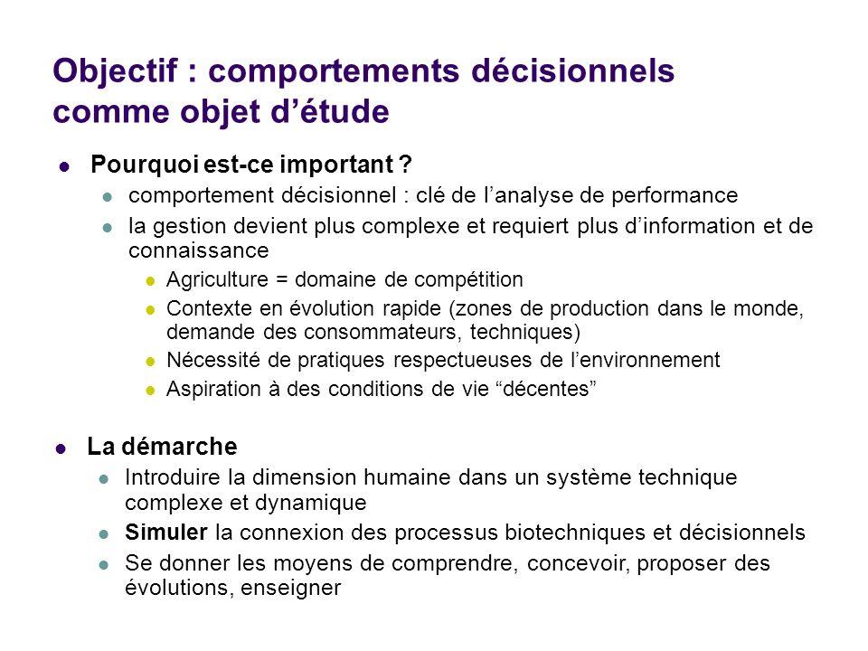 Objectif : comportements décisionnels comme objet détude Pourquoi est-ce important ? comportement décisionnel : clé de lanalyse de performance la gest
