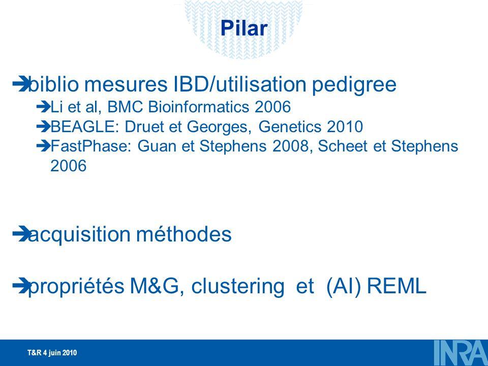 T&R 4 juin 2010 structuration en haplotypes chez les fondateurs LD et LDLA daprès L&F tests en cours quelles simulations pour le LD.