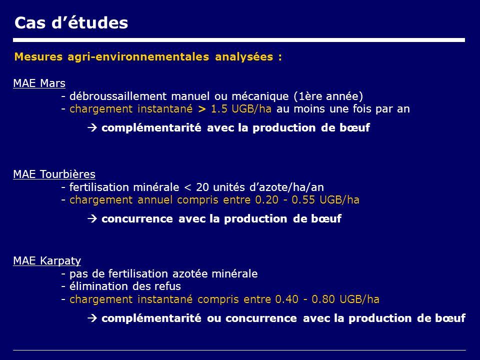 MAE Tourbières - fertilisation minérale < 20 unités dazote/ha/an - chargement annuel compris entre 0.20 - 0.55 UGB/ha concurrence avec la production de bœuf MAE Mars - débroussaillement manuel ou mécanique (1ère année) - chargement instantané > 1.5 UGB/ha au moins une fois par an complémentarité avec la production de bœuf Mesures agri-environnementales analysées : MAE Karpaty - pas de fertilisation azotée minérale - élimination des refus - chargement instantané compris entre 0.40 - 0.80 UGB/ha complémentarité ou concurrence avec la production de bœuf
