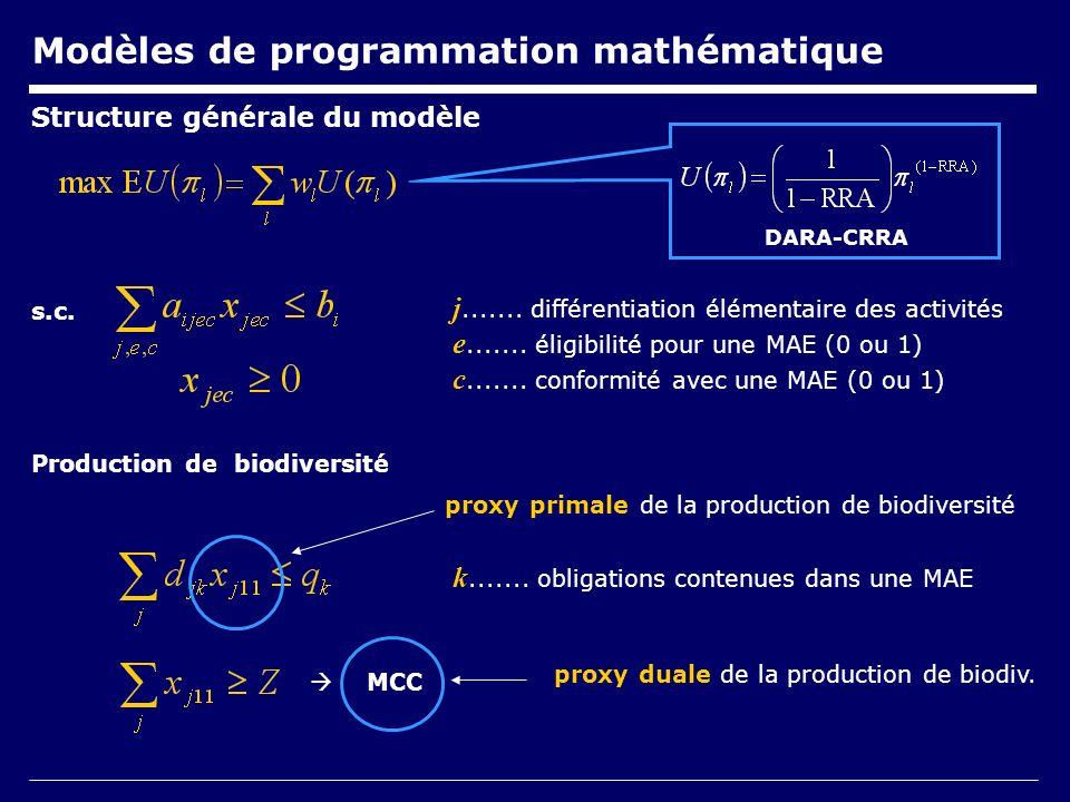 j....... différentiation élémentaire des activités e.......