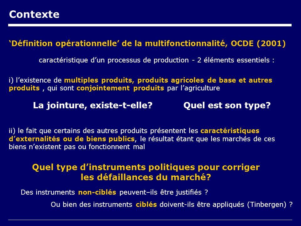 Définition opérationnelle de la multifonctionnalité, OCDE (2001) caractéristique dun processus de production - 2 éléments essentiels : i) lexistence de multiples produits, produits agricoles de base et autres produits, qui sont conjointement produits par lagriculture Quel type dinstruments politiques pour corriger les défaillances du marché.